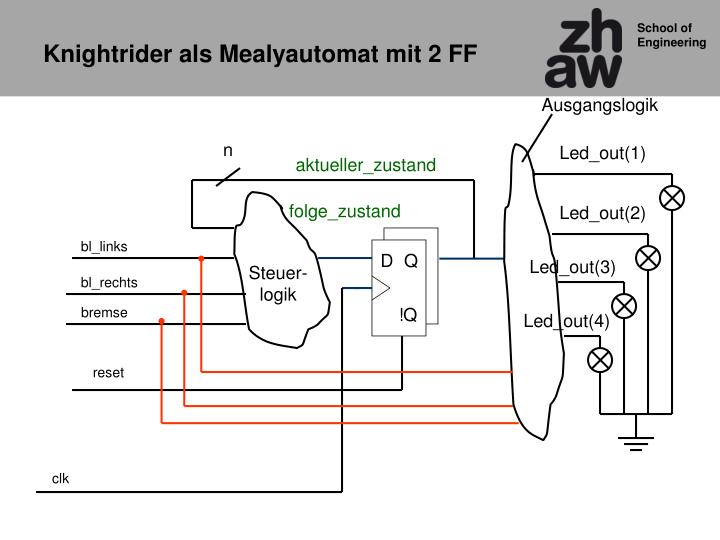 Knightrider als Mealyautomat mit 2 FF