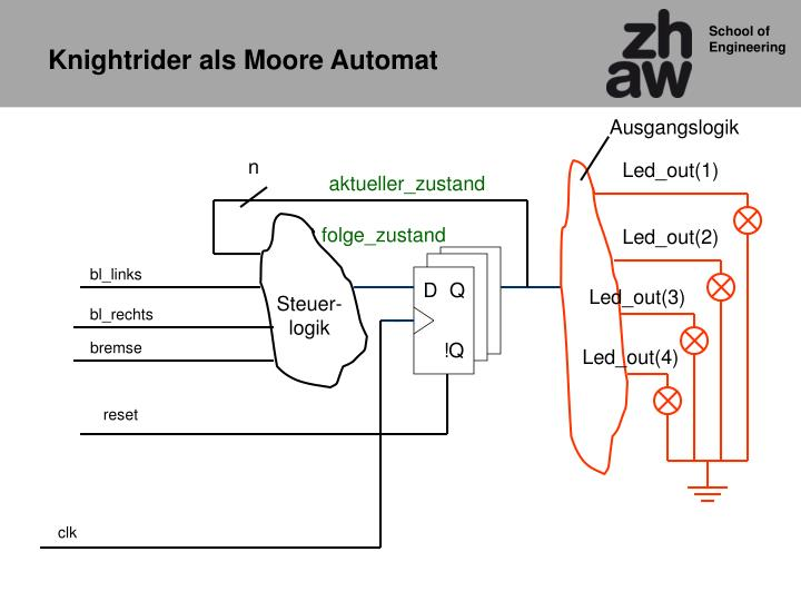 Knightrider als Moore Automat