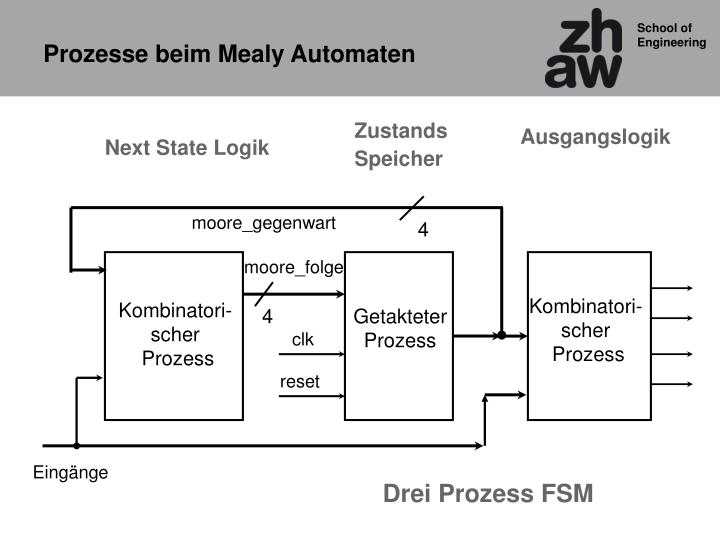 Prozesse beim Mealy Automaten