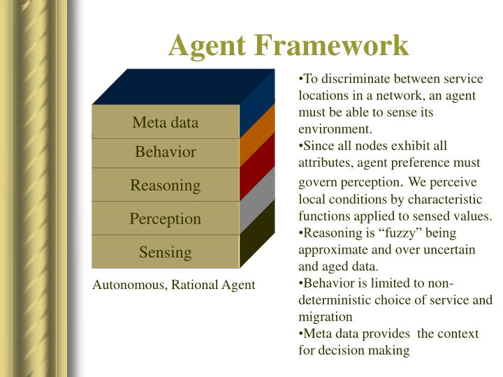 Agent Framework