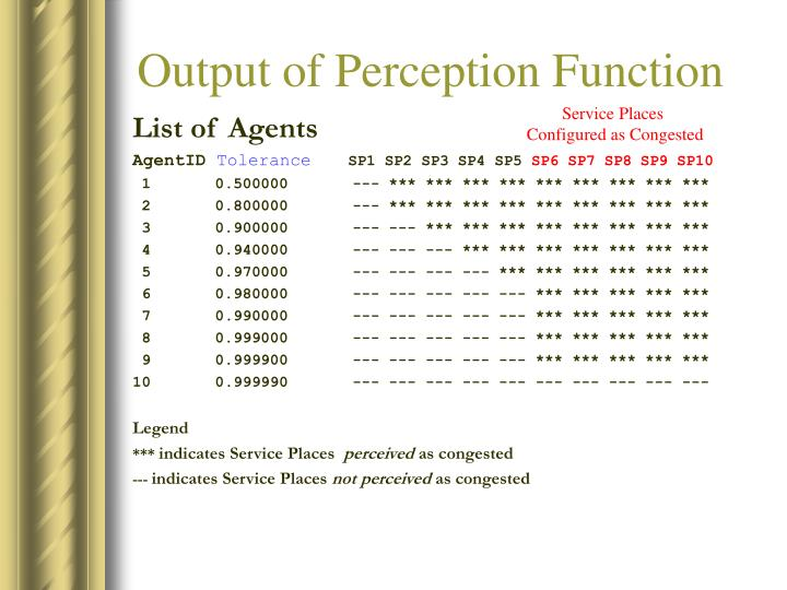 Output of Perception Function