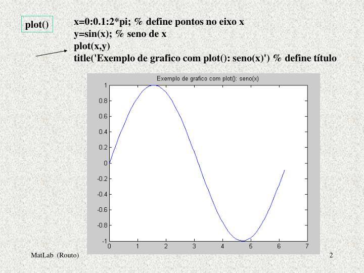 x=0:0.1:2*pi; % define pontos no eixo x