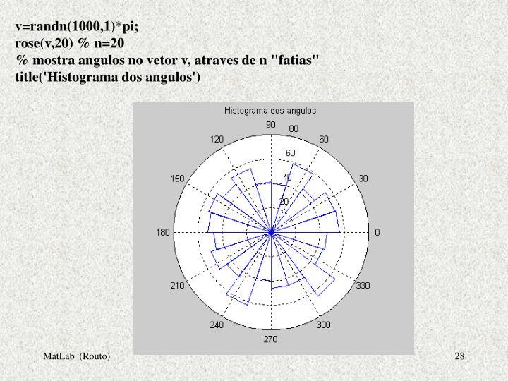v=randn(1000,1)*pi;