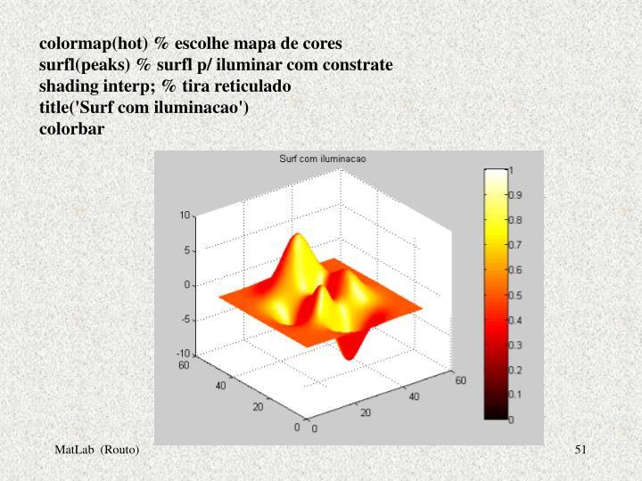 colormap(hot) % escolhe mapa de cores