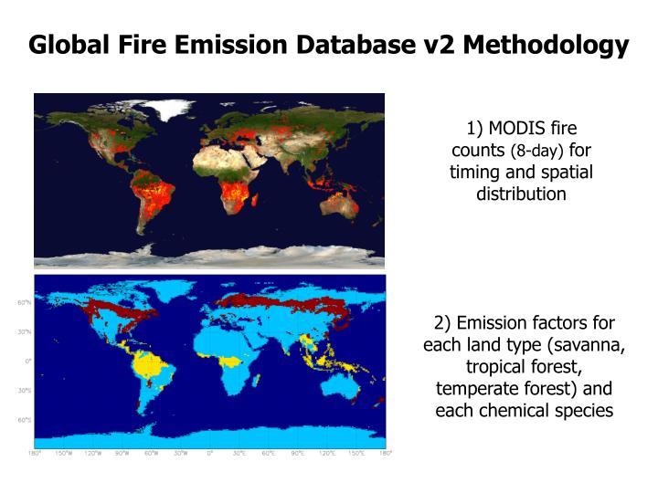 Global Fire Emission Database v2 Methodology