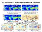 tes geos 4 ut h 2 o comparison with o 3 anomalies