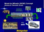 wood to wheels w2w concept research thematic areas