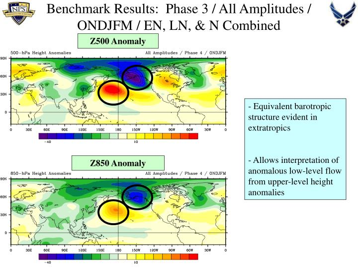 Benchmark Results:  Phase 3 / All Amplitudes / ONDJFM / EN, LN, & N Combined
