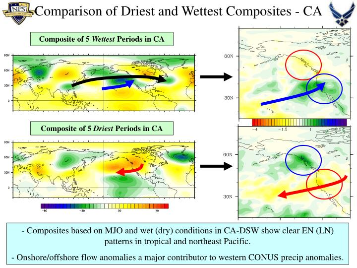 Comparison of driest and wettest composites ca