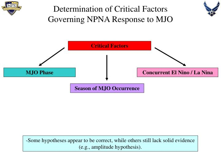 Determination of Critical Factors