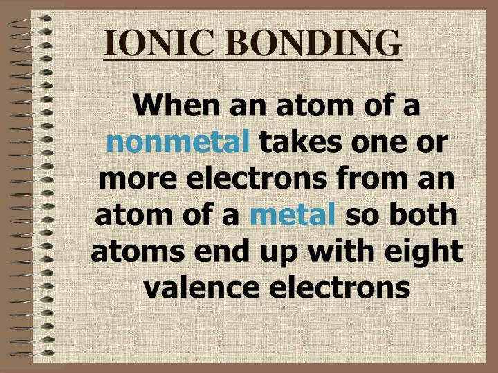 When an atom of a