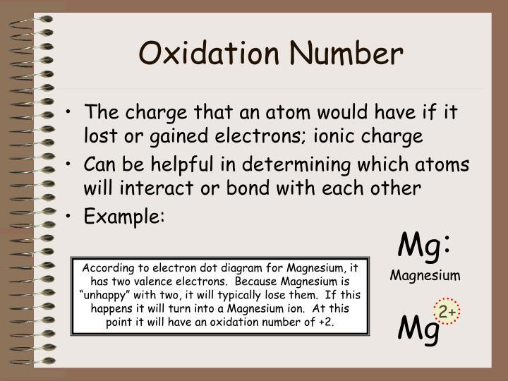 Oxidation Number