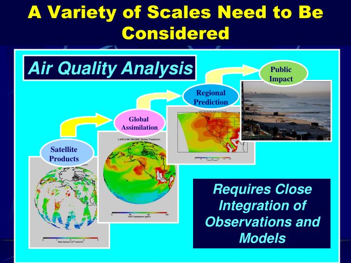 Air Quality Analysis