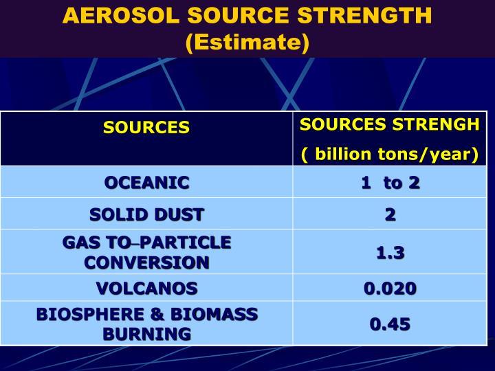 AEROSOL SOURCE STRENGTH (Estimate)