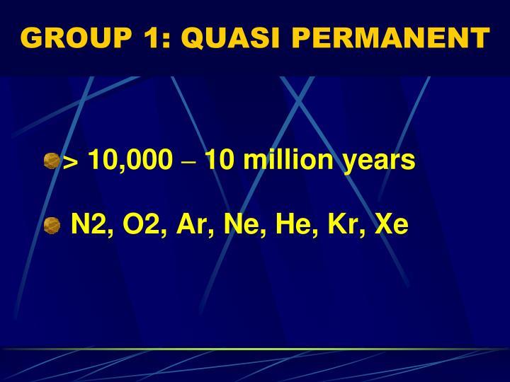 GROUP 1: QUASI PERMANENT