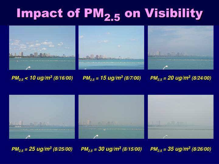 Impact of PM