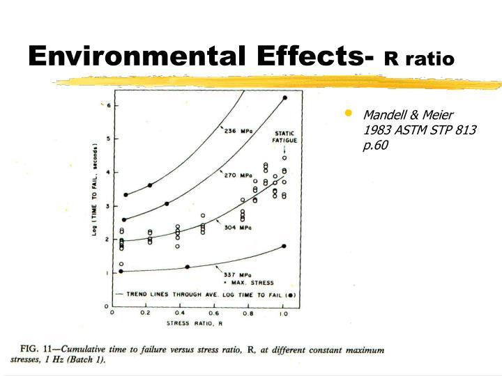Environmental Effects-