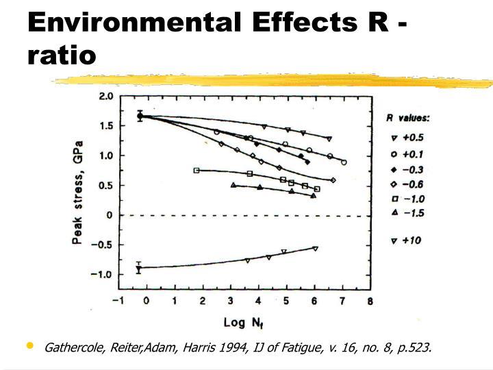 Environmental Effects R - ratio