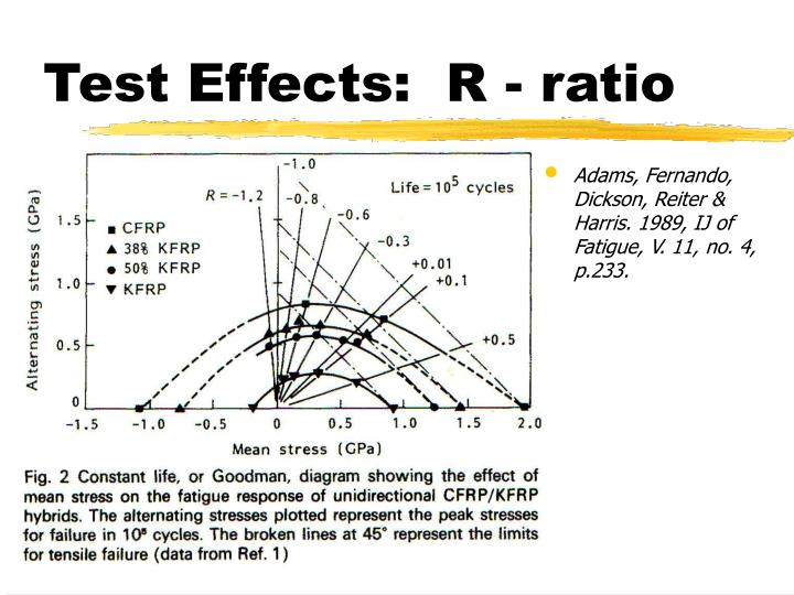 Test Effects:  R - ratio
