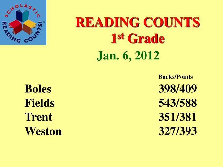 Reading counts 1 st grade
