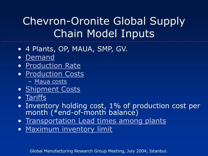 Chevron-Oronite Global Supply Chain Model Inputs