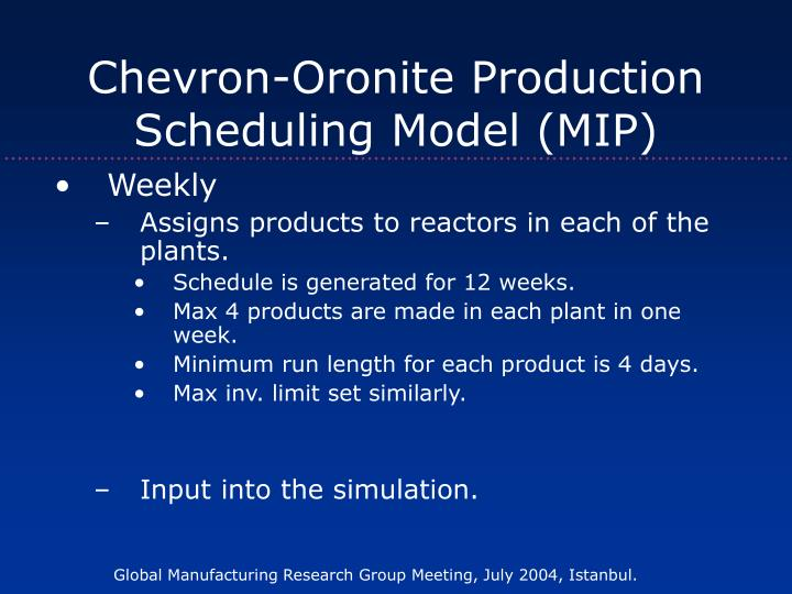 Chevron-Oronite Production Scheduling Model (MIP)
