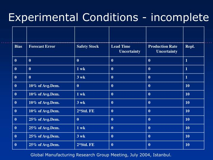 Experimental Conditions - incomplete