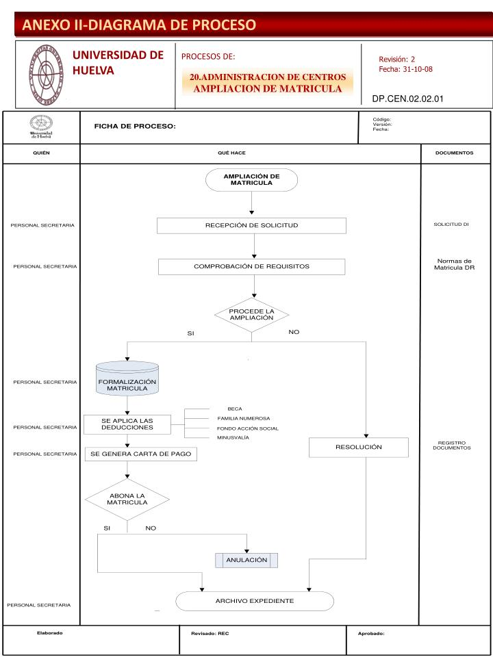 ANEXO II-DIAGRAMA DE PROCESO