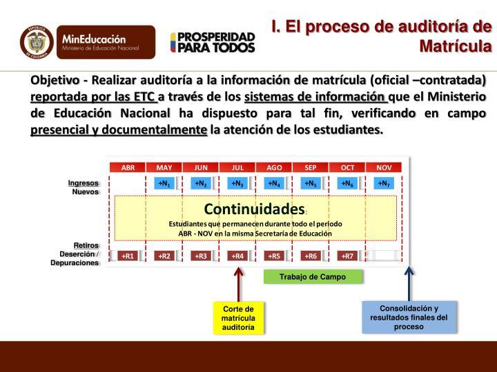 Objetivo - Realizar auditoría a la información de matrícula (oficial –contratada)