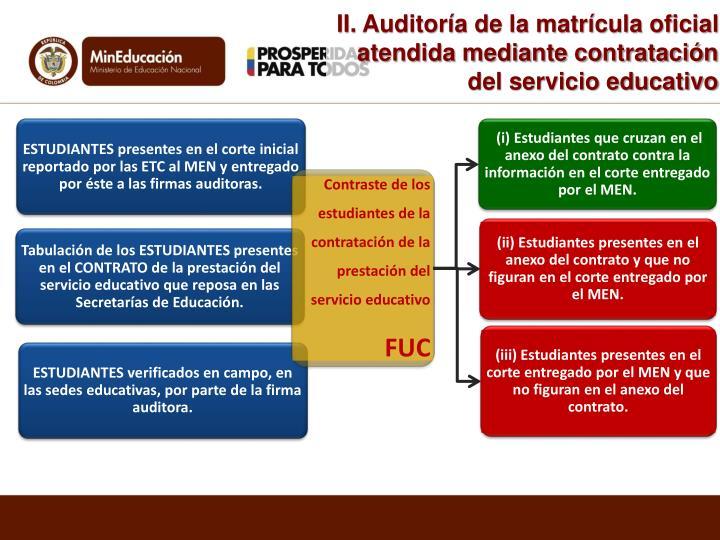 II. Auditoría de la matrícula oficial atendida mediante contratación del servicio educativo