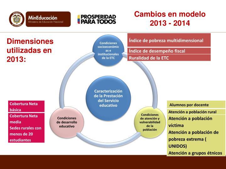 Cambios en modelo 2013 - 2014