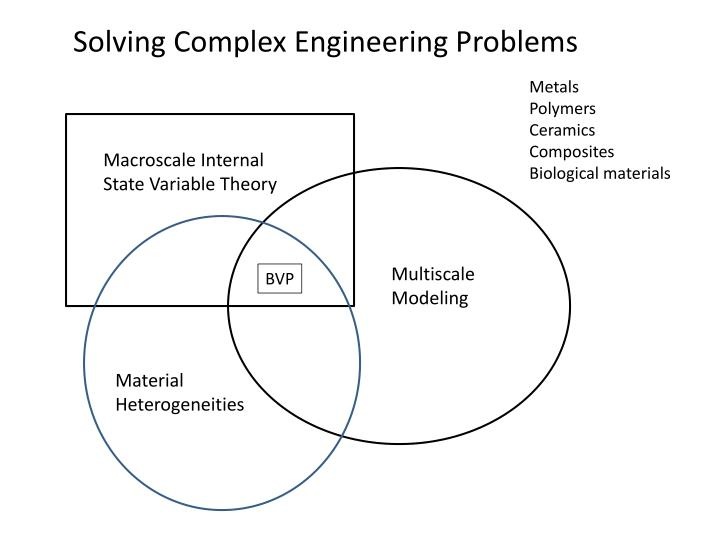 Solving Complex Engineering Problems