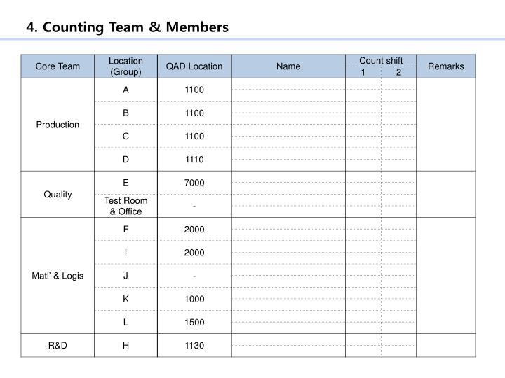 4. Counting Team & Members