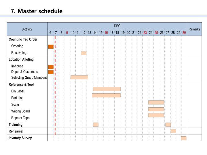 7. Master schedule