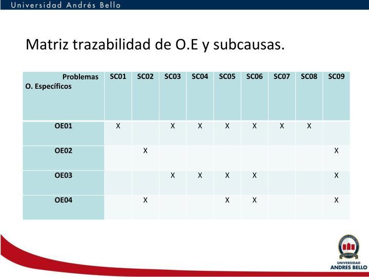 Matriz trazabilidad de O.E y subcausas.