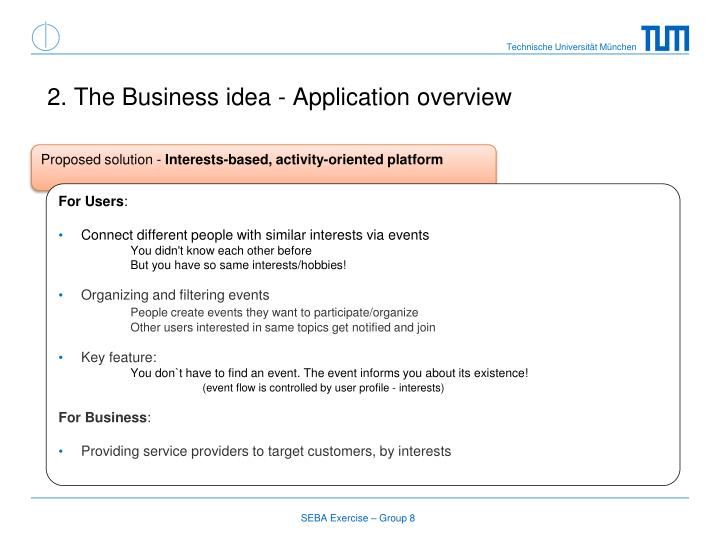 2. The Business idea - Application overview