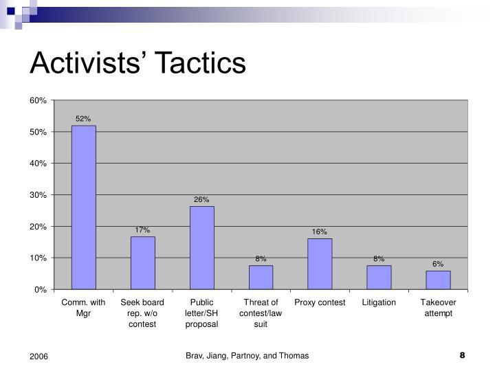 Activists' Tactics