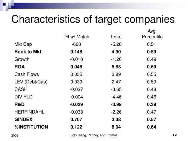 Characteristics of target companies