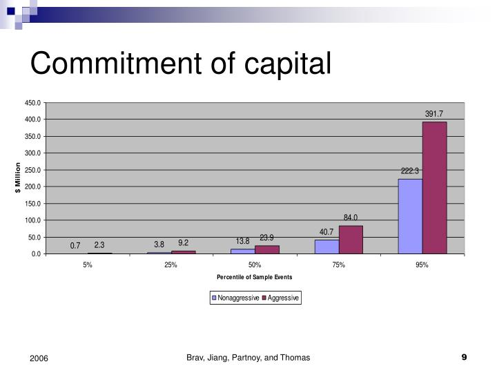Commitment of capital