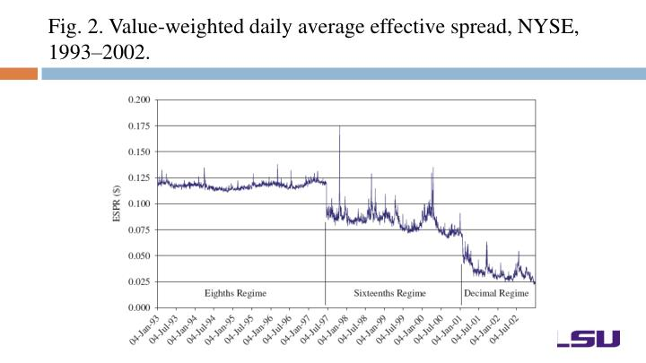 Fig. 2. Value-weighted daily average effective spread, NYSE, 1993–2002.