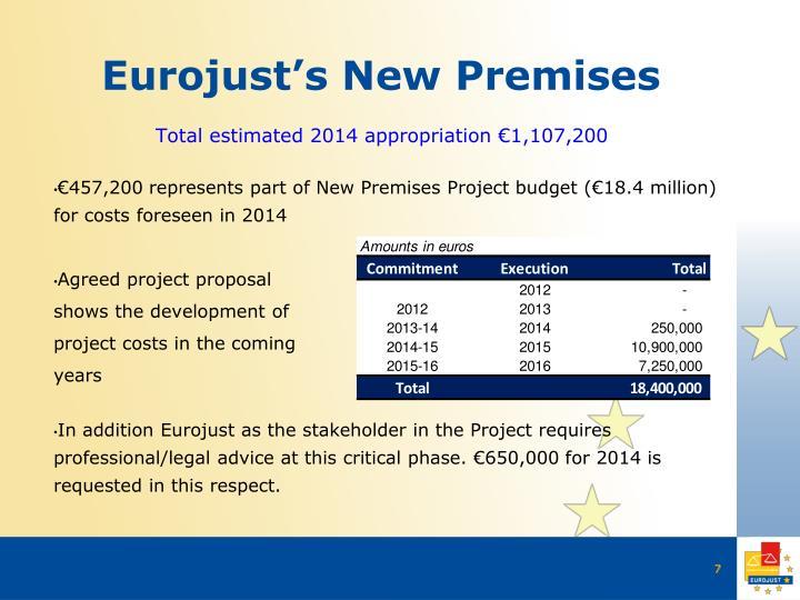 Eurojust's New Premises