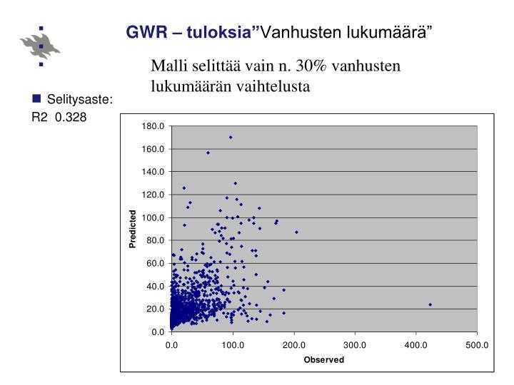 """GWR – tuloksia"""""""