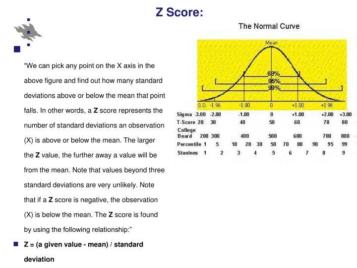 Z Score: