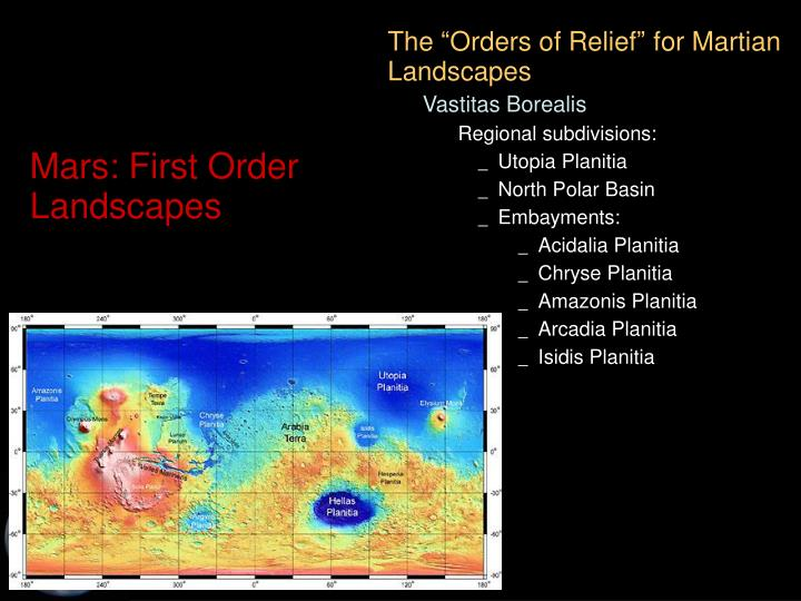 Mars: First Order