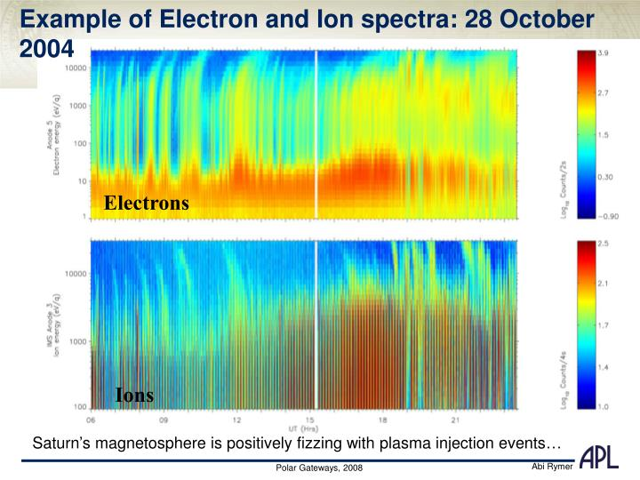 Example of Electron and Ion spectra: 28 October 2004