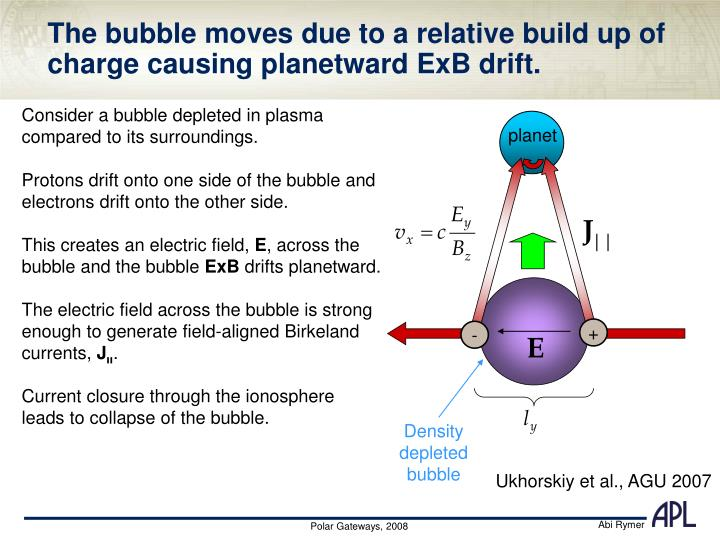 The bubble moves due to a relative build up of charge causing planetward ExB drift.