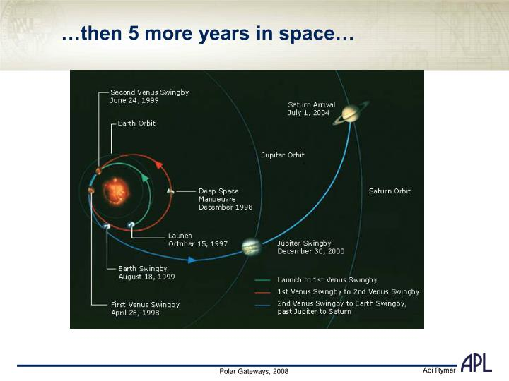 …then 5 more years in space…