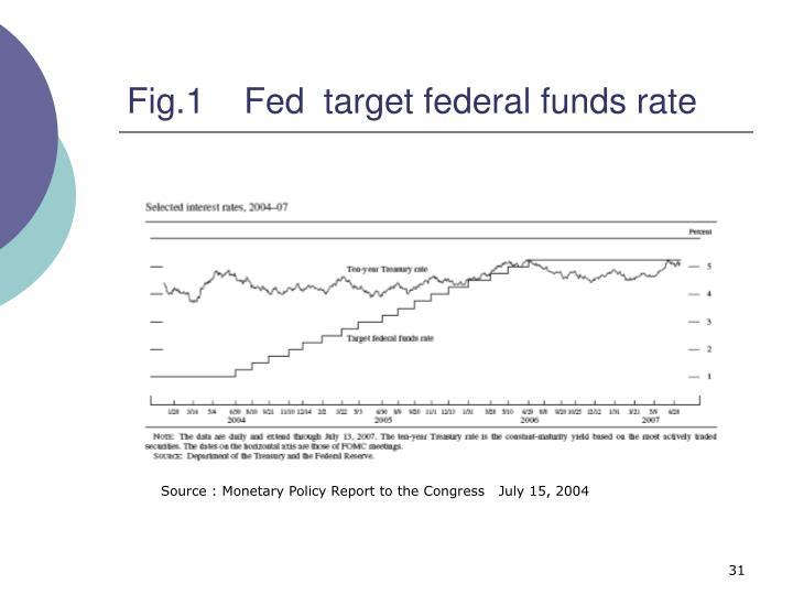 Fig.1    Fed