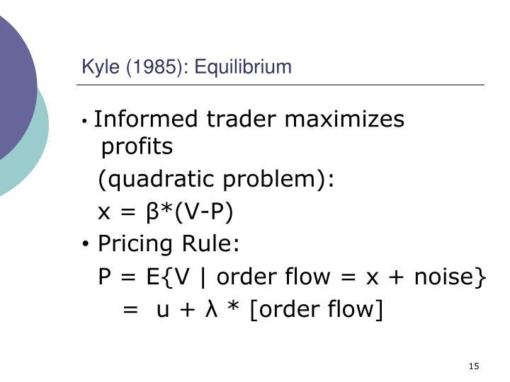 Kyle (1985): Equilibrium