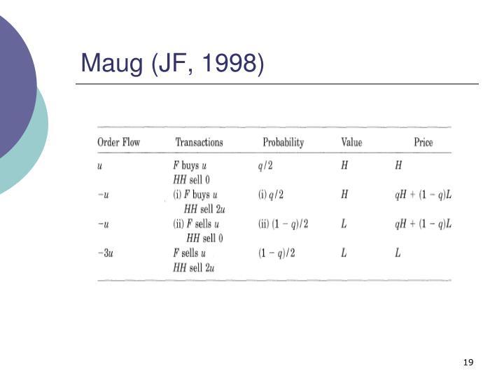 Maug (JF, 1998)